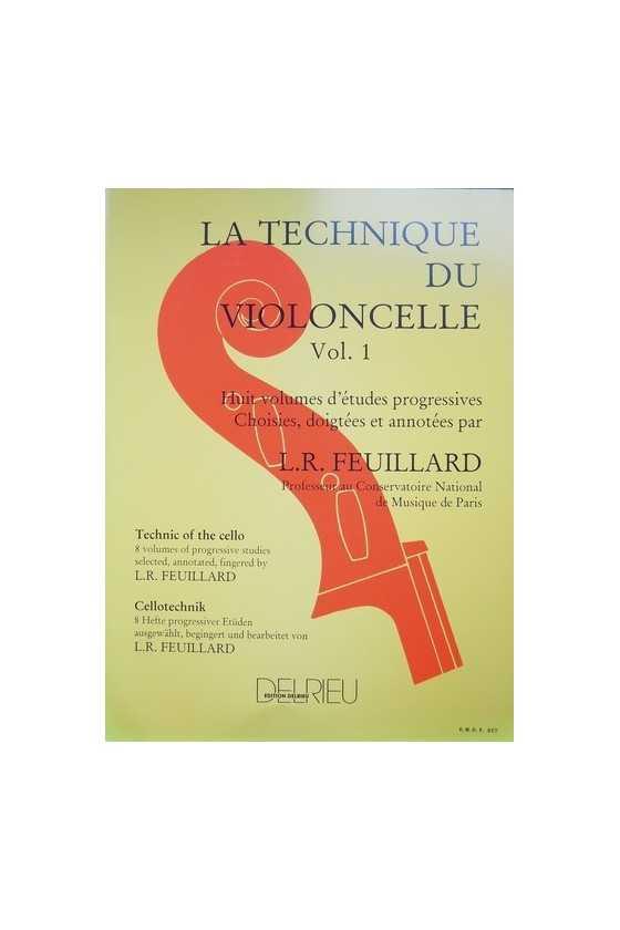 Feuillard, Technique For...